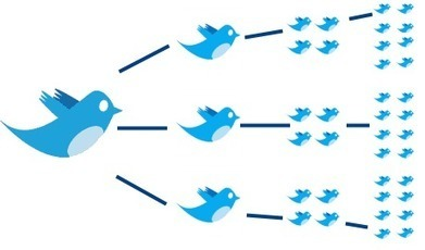 Five Types of Nonprofit Tweets Guaranteed to Get Retweeted | Non Profit Social | Scoop.it