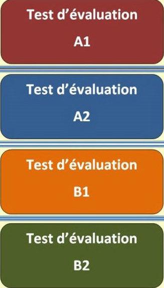 TICs en FLE: Evaluez votre niveau en français : tests multimédias (A-1 à B-2)   L'Atelier de la Culture   Scoop.it