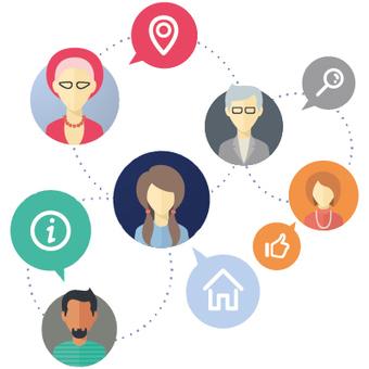 Geo-helping e proximity marketing: il potere della community | marketing personale | Scoop.it