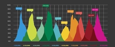 17 Data Visualization Tools & Resources You Should Bookmark | Infographics in het onderwijs | Scoop.it