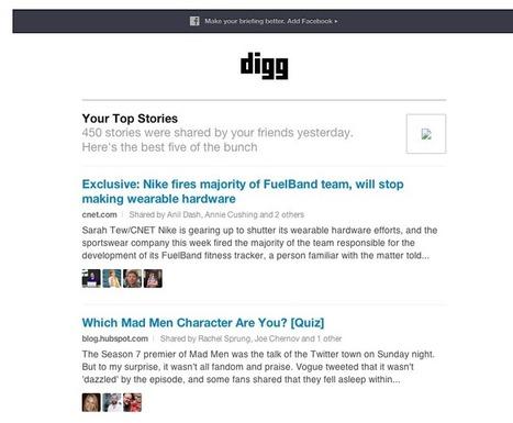 61 Best Social Media Tools for Small Business | Top Social Media Tools | Scoop.it