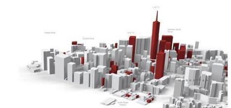 REGARDS SUR LE NUMERIQUE | New York, terre de dataviz | Education & Numérique | Scoop.it