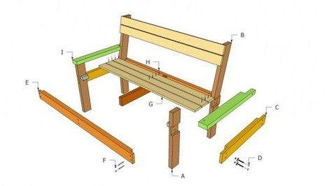 Park Bench Plans Free Outdoor Plans Diy She