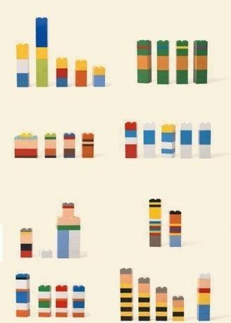 Qui voyez-vous ? | Minimalistdesign | Scoop.it