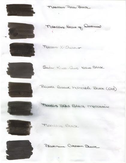 Waterproof Black Fountain Pen Inks | Pens Paper Inks...Whatever! | stationery | Scoop.it