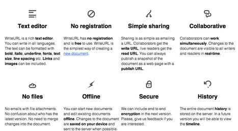 WriteURL - a collaborative real-time online text editor | Recursos y herramientas | Scoop.it
