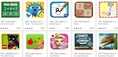 540 juegos educativos gratuitos Android para los más pequeños - Instituto de Tecnologías para Docentes | Yo Profesor | EDUCACIÓN en Puerto TIC | Scoop.it
