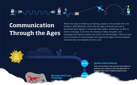 Communication Through The Ages Infographic - Atlassian | Connecting People & Places | Scoop.it