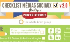 La Checklist du Community Manager | WebZine E-Commerce &  E-Marketing - Alexandre Kuhn | Scoop.it