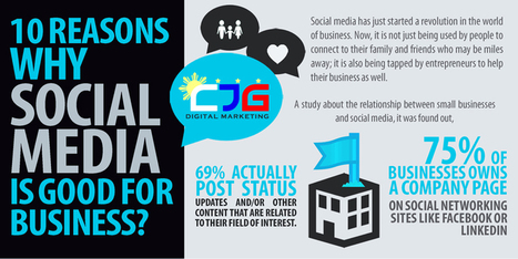 10 Reasons to Use Social Media for Business | World of #SEO, #SMM, #ContentMarketing, #DigitalMarketing | Scoop.it