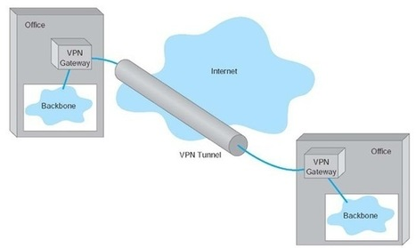 VPN vs MPLS: What Are They and What's the