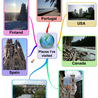 Best educational ipad apps