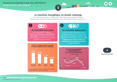 Quiz de l'énergie des communes | Journalisme graphique | Scoop.it