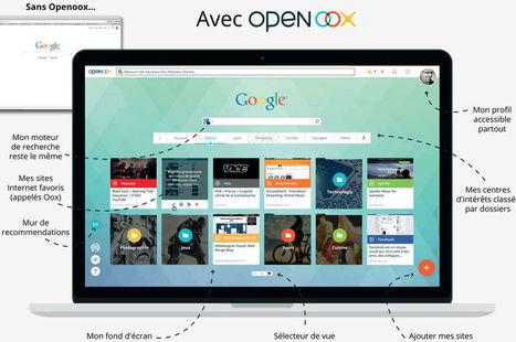"""Openoox, l'agrégateur de favoris qui se rêve en """"moteur de recherche humain""""   Recherche sociale   Scoop.it"""