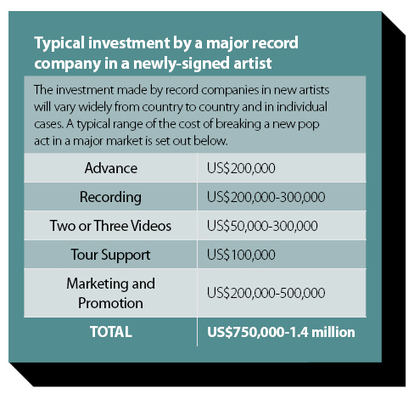 Major Labels almost acting like VC | Social Music Revolution | Scoop.it