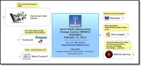 SMMOC Highlights and Mindmap – February 11, 2012 | SMMOC (Social Media Master Mind OC) | Scoop.it