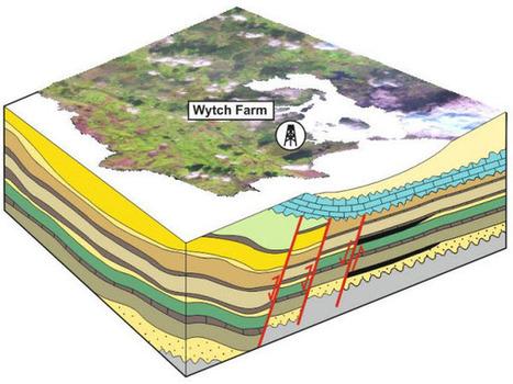 creating geological block diagrams - blogs - ex, Wiring block