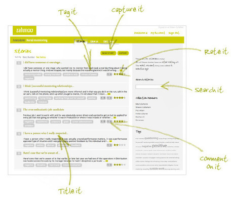 Savvy Toolkit: A Cool Way to Store, Organize, & Access Stories   B2B Social Media Marketing   Scoop.it