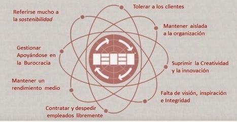 El modelo de las organizaciones mediocres   Crisol TIC   personas, talento, innovación, creatividad   Scoop.it
