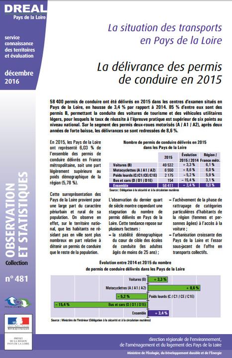 DREAL > En 2015, les Pays de la Loire ont représenté 6 % de l'ensemble des permis délivrés en France métropolitaine   Observer les Pays de la Loire   Scoop.it
