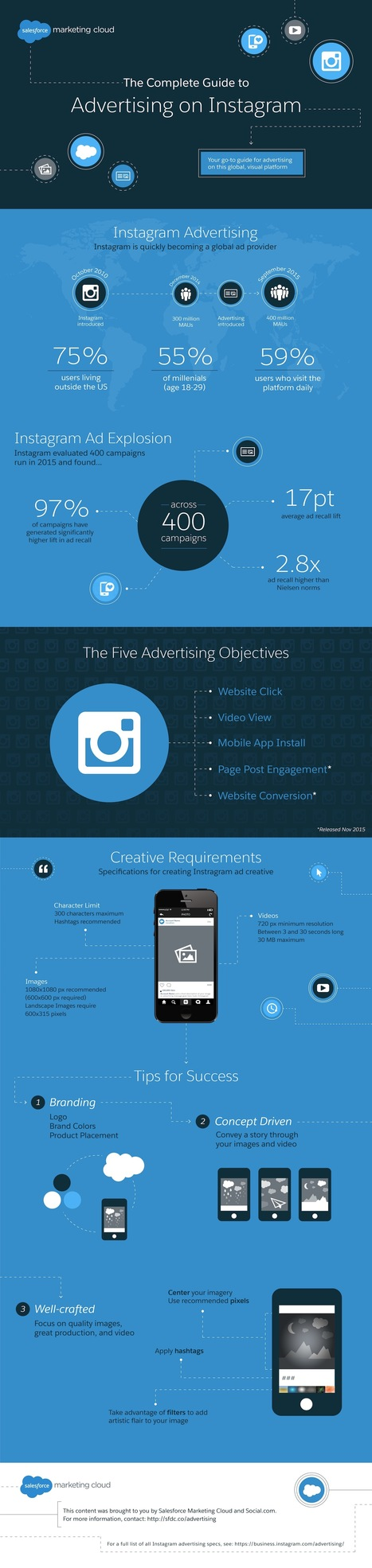 The Complete guide to Advertising on Instagram [Infographic] | Daily Infographic | Linkingbrand: Social Media | Scoop.it