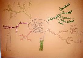 Synthétiser l'essentiel: carte mentale de New York   Classemapping   Scoop.it