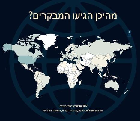 סיכום שנת 2015 | Jewish Education Around the World | Scoop.it