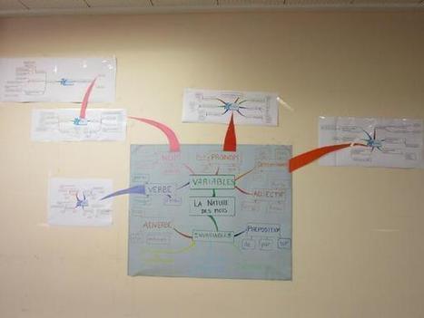 Grammaire , carte mentale à l'école | Penser, réfléchir, planifier avec la carte heuristique, les cartes conceptuelles | Scoop.it