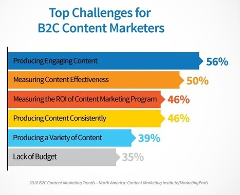Content marketing tips in training ebook social media web 5 tips to create content your audience will love training ebook social media fandeluxe Images