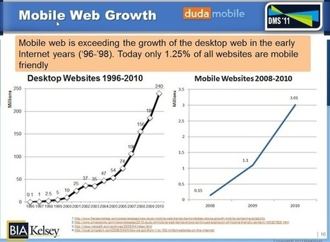 Google's Battle for the Mobile Web | An Eye on New Media | Scoop.it
