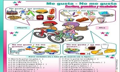 Ejercicios de Escritura - Gramática y Vocabulario | Español para los más pequeños | Scoop.it