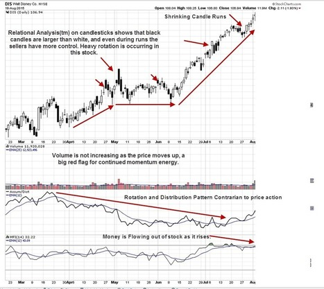 Dynamics of a High Frequency Trading Gap Down - TechniTrader   High Frequency Trading   Scoop.it