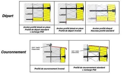 Dossier Dans Le Cadre De Rnovation D