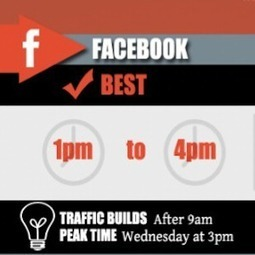 Best Times to Post on Social Media [INFOGRAPHIC] | Social Media Today | The World of Social Media & SEO | Scoop.it