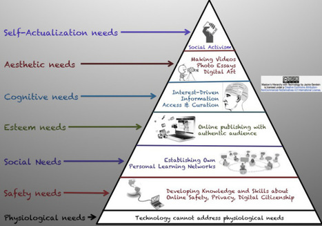 Addressing Maslow's Hierarchy of Needs with Technology | APRENDIZAJE | Scoop.it