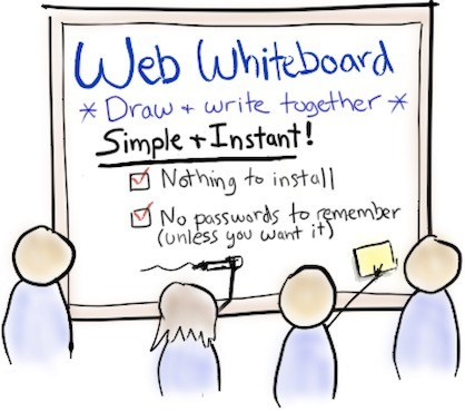 Web Whiteboard -the simplest way to instantly draw and write together on-line | d'un trait, créer son chemin | Scoop.it