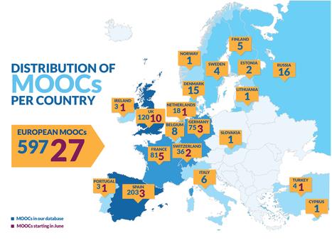European MOOCs Scoreboard | Open Knowledge | Scoop.it