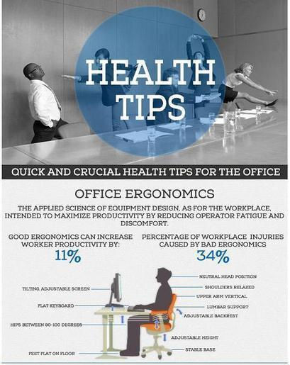 Twitter / ark_technology: ARK Health Tip: Increase your ... | Social Media and Health Care | Scoop.it