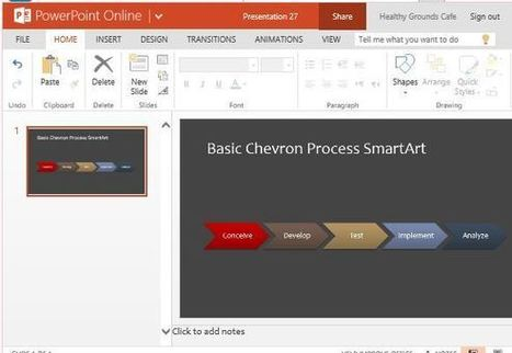 powerpoint online in free resources for designer scoop it