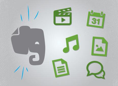 Evernote, la herramienta para conectar toda tu información | Blog de Tiching | TIC...TAC... ABALAR | Scoop.it