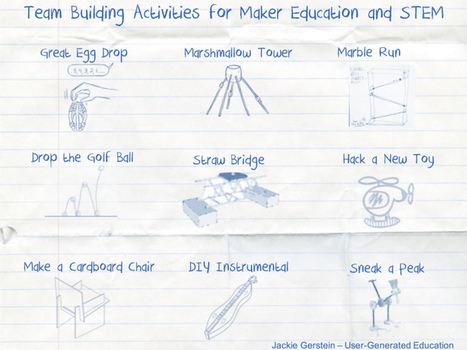 Team Building Activities That Support Maker Education, STEM, and STEAM | A New Society, a new education! | Scoop.it