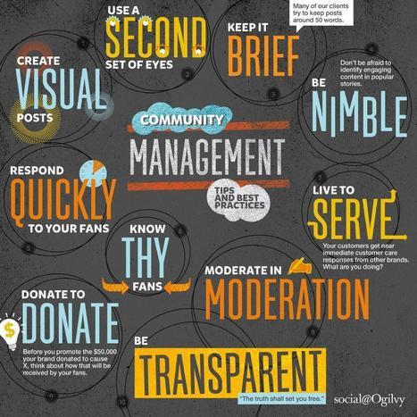 Community Management | Social Media Spoon | Scoop.it
