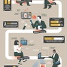 Marketing Infografiche