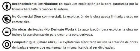 Infringiendo las licencias Creative Commons   Evolution Utilities   Scoop.it