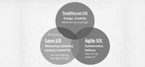 Purpose-driven user experience | Ryan Brussow | UXploration | Scoop.it