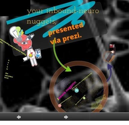 Inbound Neuromarketing Nuggets: Probing The Buying Brain [Via Prezi] | Neuro Design | Scoop.it