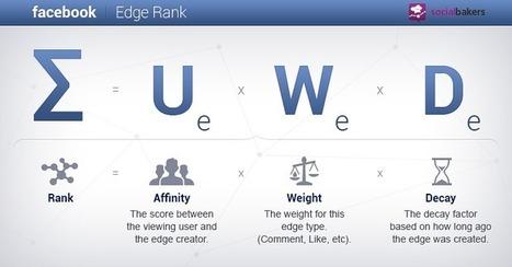 Comment fonctionne l'algorithme de Facebook, Instagram, Twitter, LinkedIn et Pinterest | Social Media Curation par Mon Habitat Web | Scoop.it