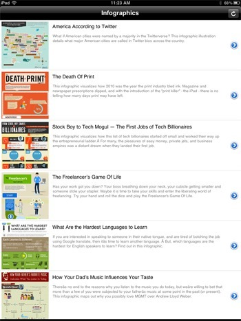 New in the App Store: Infographics for iPhone and iPad | iPad for Art | Scoop.it