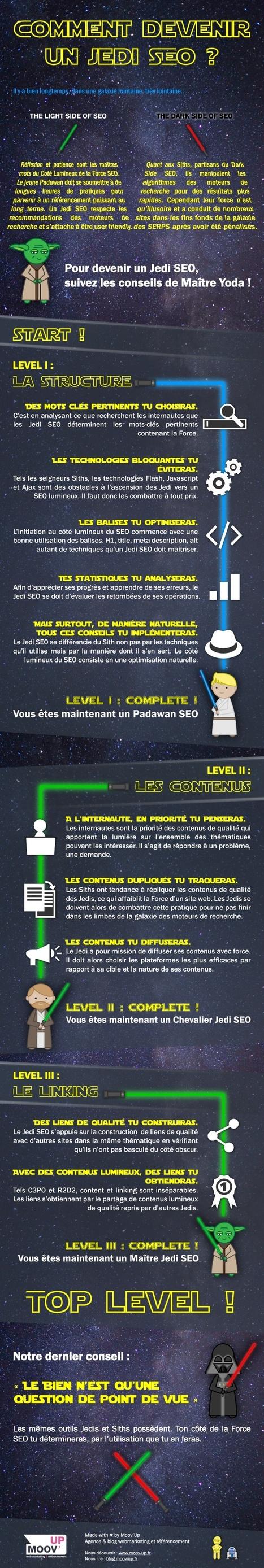 Comment devenir un Jedi du SEO   Les infographies !   Scoop.it