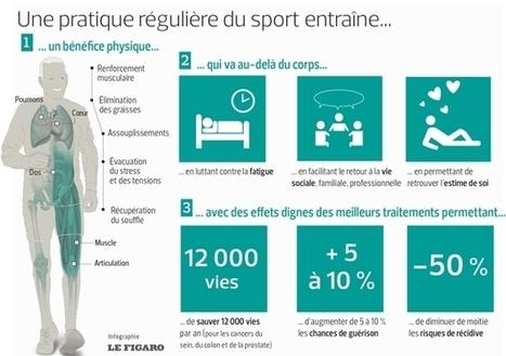 Reprendre une activité physique après un gros souci de santé | alimentation et santé du coureur by Kelrun.fr | Scoop.it